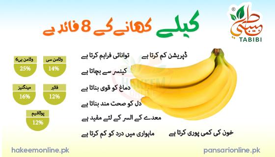 Banana Health Benefits, Banana Health Facts, Banana Diet, Health Benefits of Banana