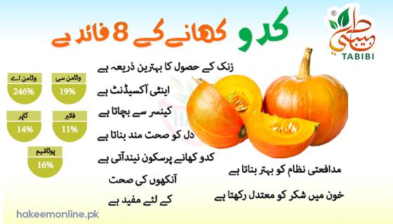 Pumpkin Health Benefits, Pumpkin Advantages, Benefits of Pumpkins, Pumpkin Benefits, Healthy Foods, Healthy Foods List