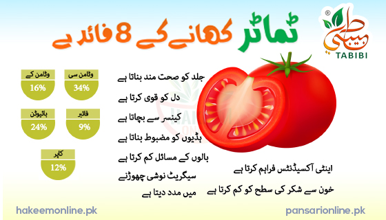 8 Benefits of Eating Tomato, Tomatoes Health Benefits, Tomato Benefits, Tomato Benefits for Skin, Tomato Benefits for Hair